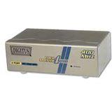 Digitus DC VS814PF Video Splitter 1 PC, 4 Mon
