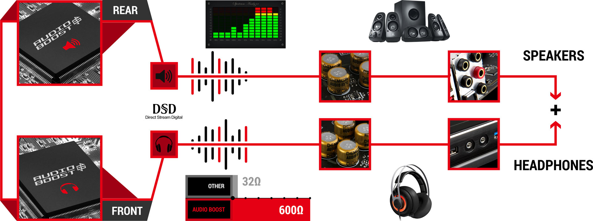 Audio Boost 4 Pro front and rear